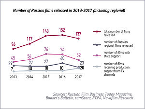 European Audiovisual Observatory and Nevafilm Research